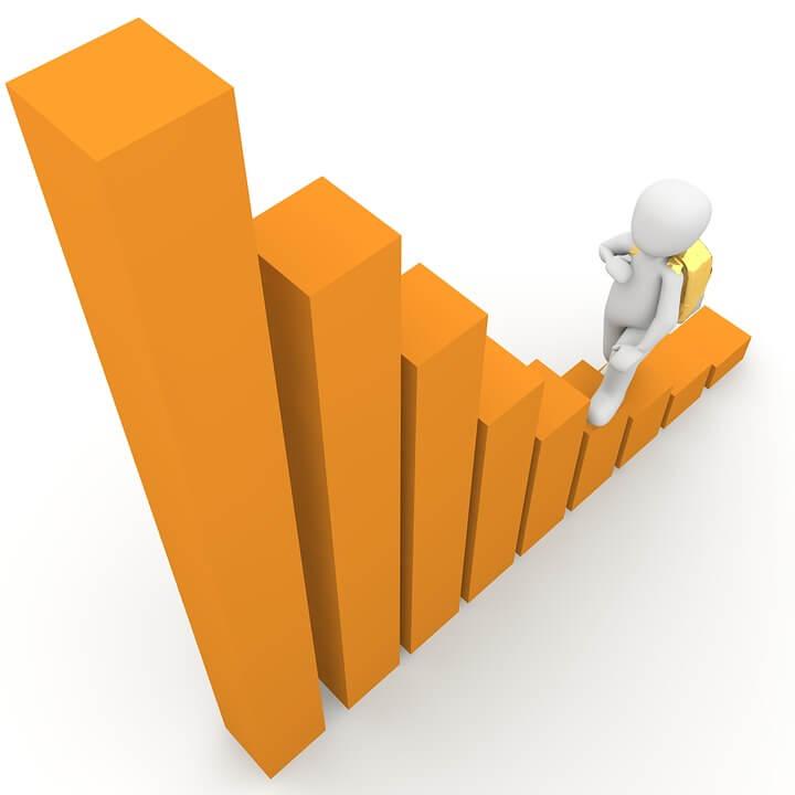 Quels sont les avantages e-commerce ?